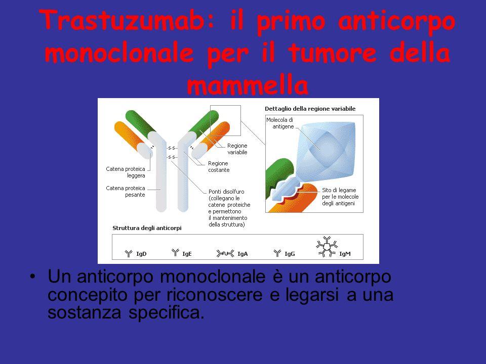 Trastuzumab: il primo anticorpo monoclonale per il tumore della mammella