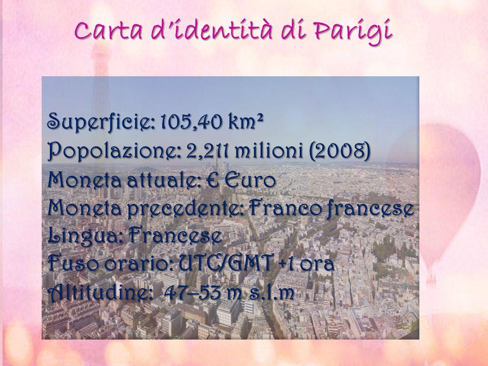 Carta d'identità di Parigi