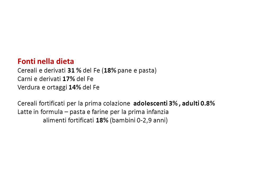 Fonti nella dieta Cereali e derivati 31 % del Fe (18% pane e pasta)