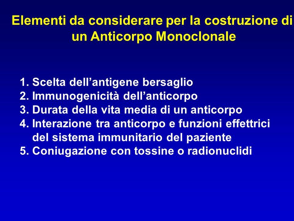 Elementi da considerare per la costruzione di un Anticorpo Monoclonale