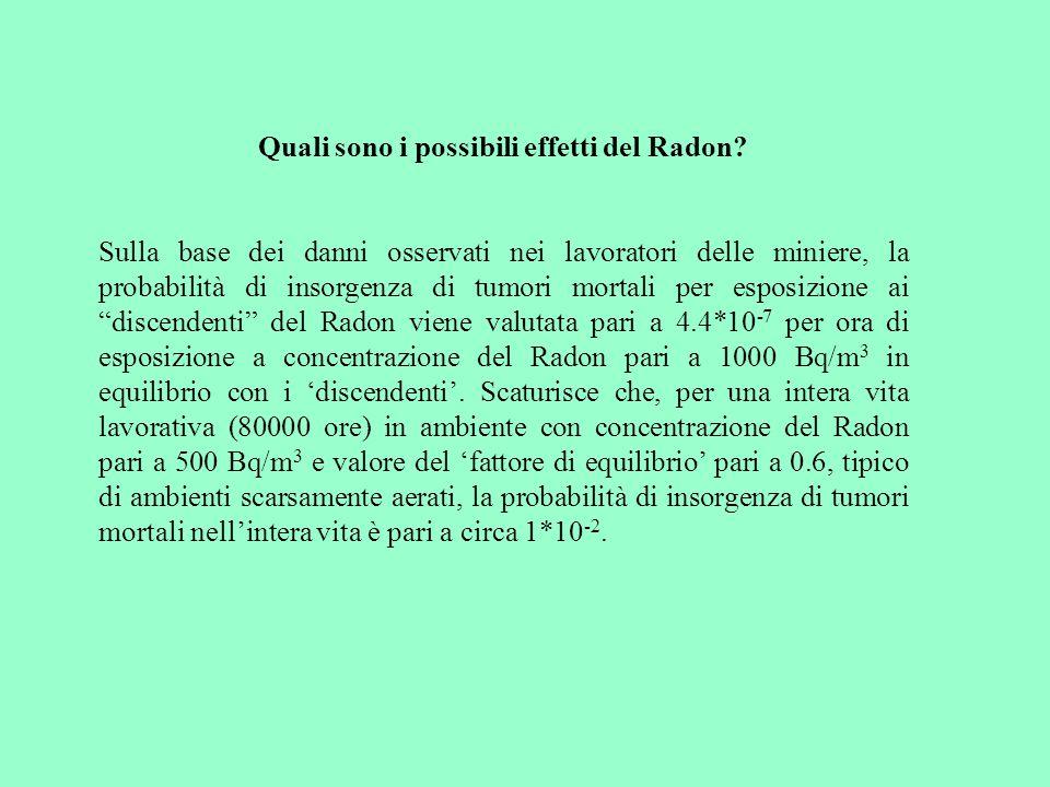 Quali sono i possibili effetti del Radon