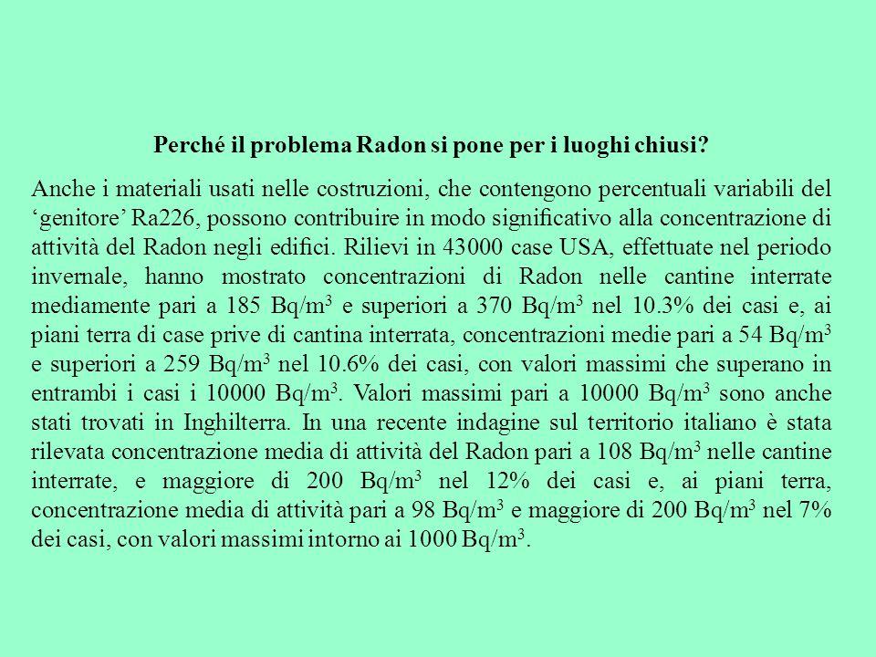 Perché il problema Radon si pone per i luoghi chiusi