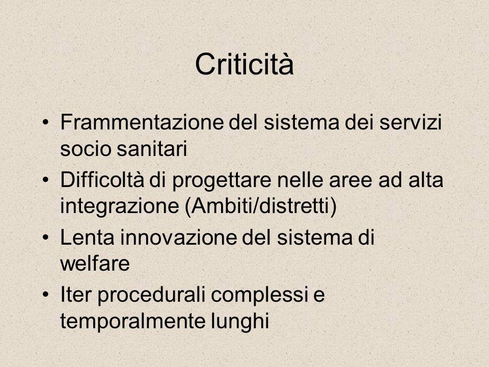 Criticità Frammentazione del sistema dei servizi socio sanitari