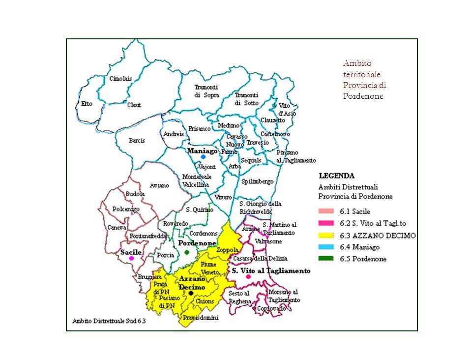 Ambito territoriale Provincia di Pordenone