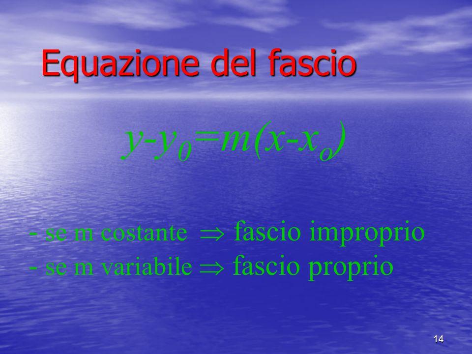 y-y0=m(x-xo) Equazione del fascio - se m costante  fascio improprio