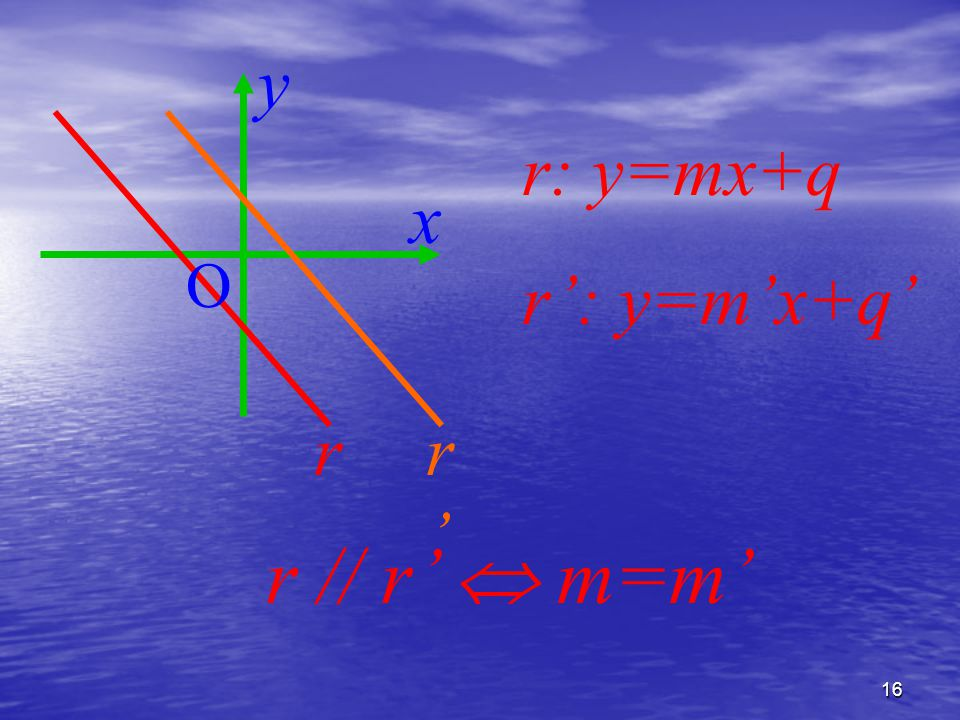 y r: y=mx+q r': y=m'x+q' x O r r' r // r'  m=m'