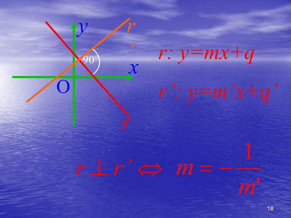 y r' r: y=mx+q r': y=m'x+q' 90° x O r r  r' 