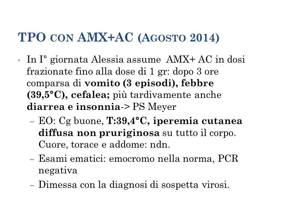 TPO con AMX+AC (Agosto 2014)