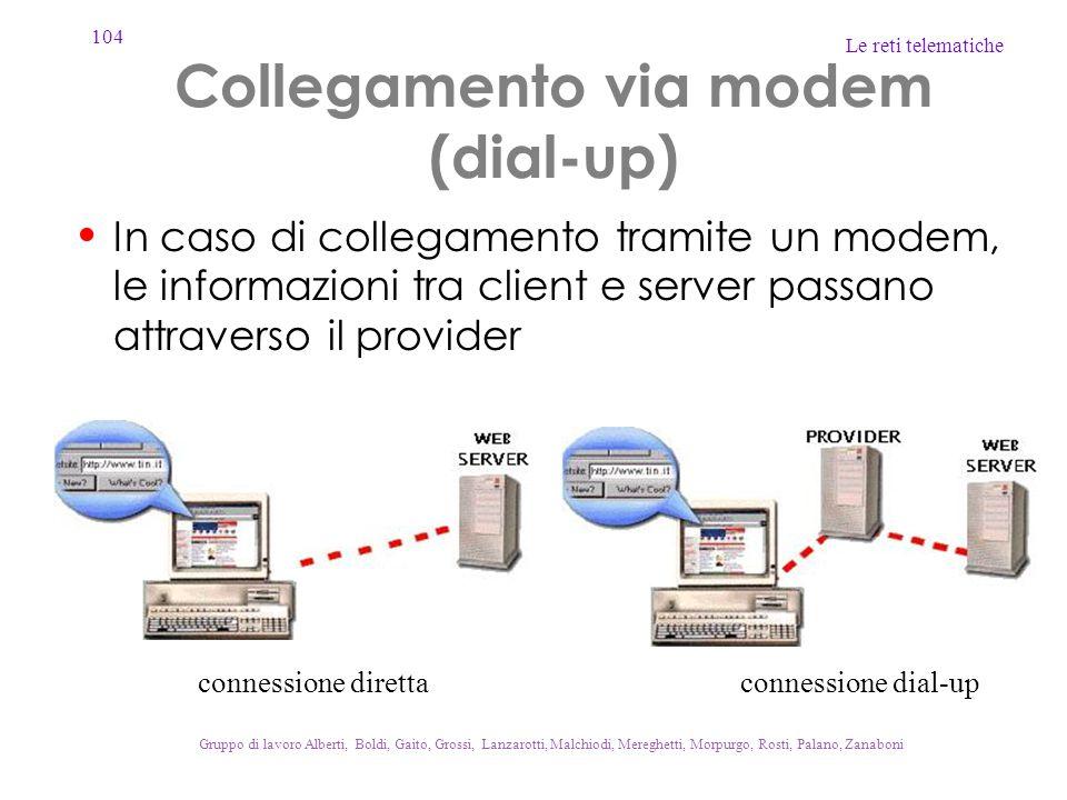 Collegamento via modem (dial-up)