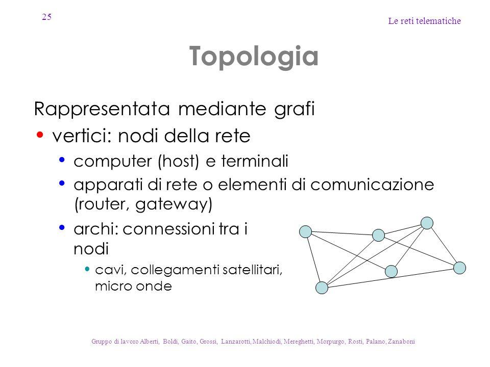 Topologia Rappresentata mediante grafi vertici: nodi della rete