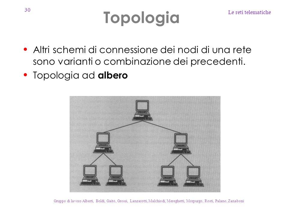 Topologia Altri schemi di connessione dei nodi di una rete sono varianti o combinazione dei precedenti.