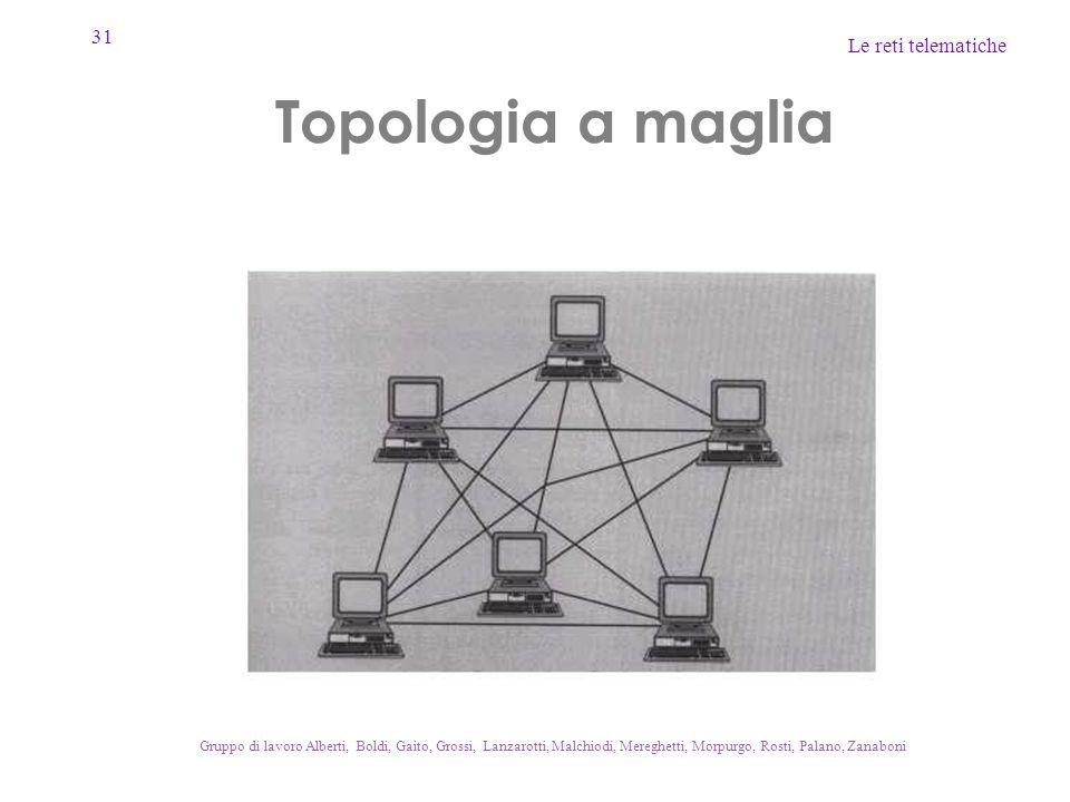 Topologia a maglia Gruppo di lavoro Alberti, Boldi, Gaito, Grossi, Lanzarotti, Malchiodi, Mereghetti, Morpurgo, Rosti, Palano, Zanaboni.
