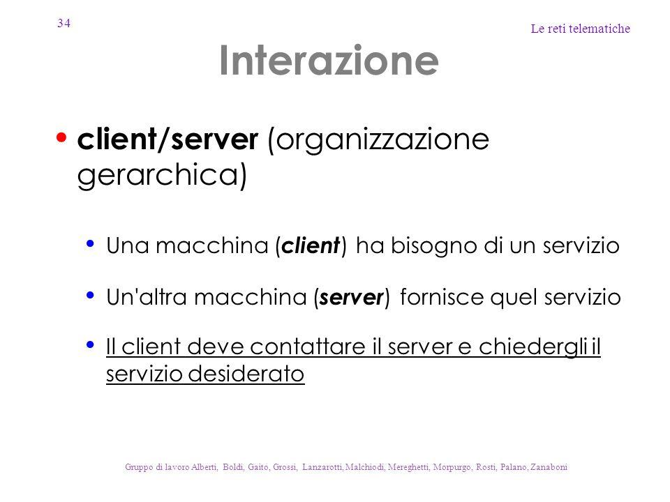Interazione client/server (organizzazione gerarchica)