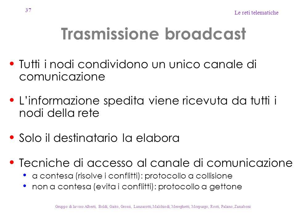 Trasmissione broadcast