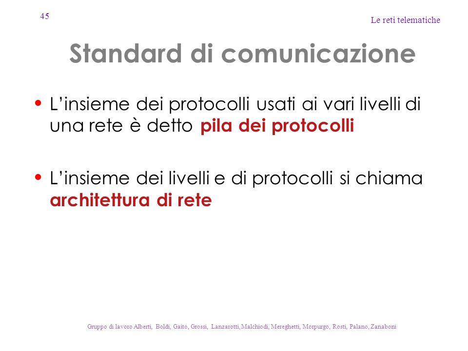 Standard di comunicazione