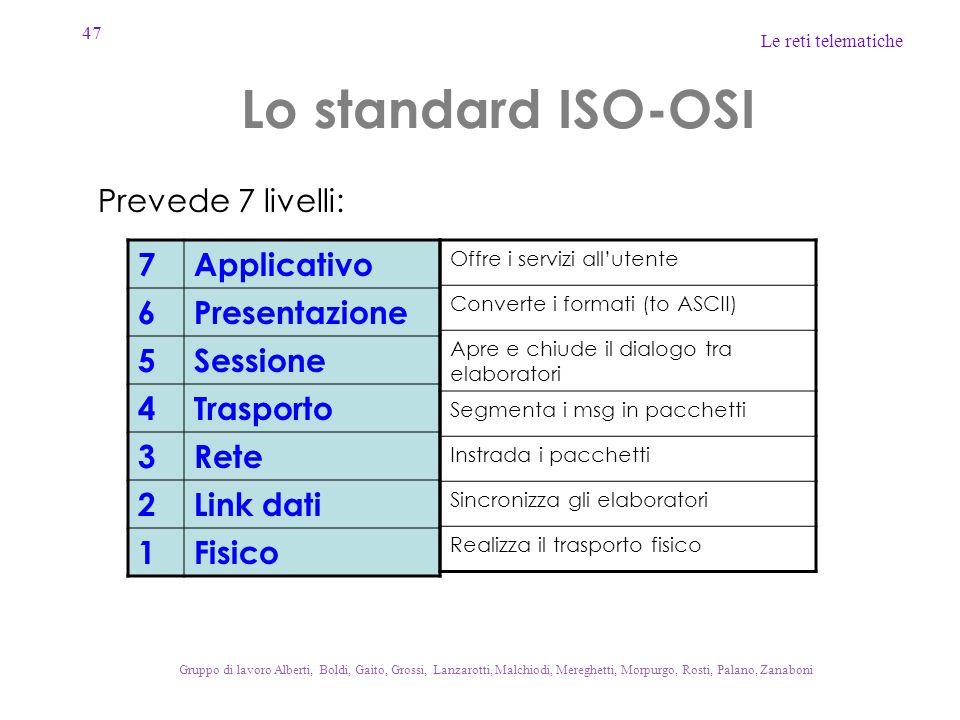 Lo standard ISO-OSI Prevede 7 livelli: 7 Applicativo 6 Presentazione 5