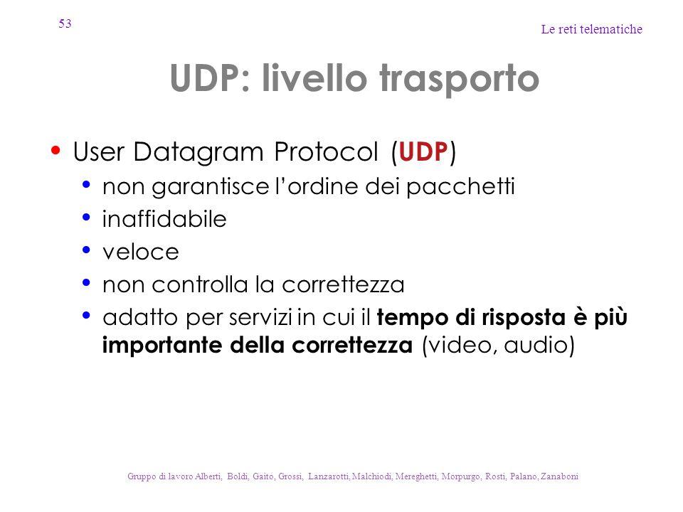 UDP: livello trasporto