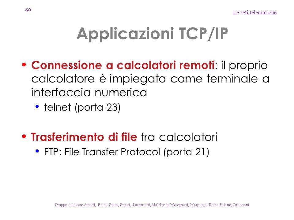 Applicazioni TCP/IP Connessione a calcolatori remoti: il proprio calcolatore è impiegato come terminale a interfaccia numerica.