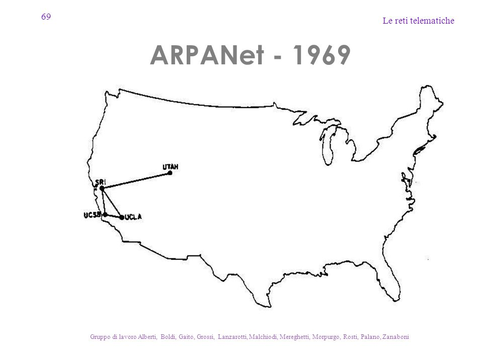 ARPANet - 1969 Gruppo di lavoro Alberti, Boldi, Gaito, Grossi, Lanzarotti, Malchiodi, Mereghetti, Morpurgo, Rosti, Palano, Zanaboni.
