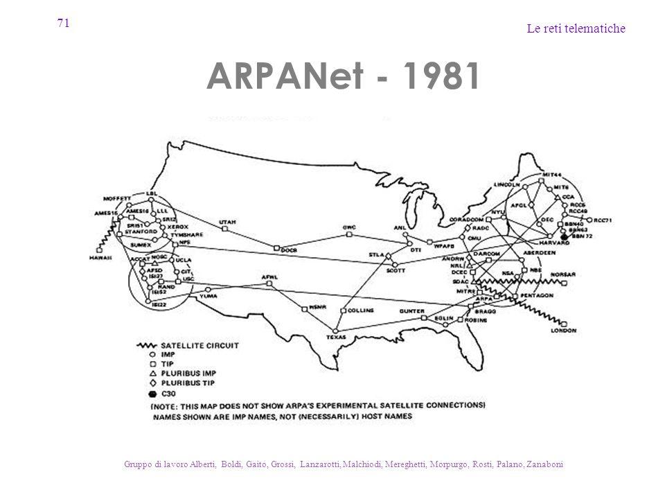 ARPANet - 1981 Gruppo di lavoro Alberti, Boldi, Gaito, Grossi, Lanzarotti, Malchiodi, Mereghetti, Morpurgo, Rosti, Palano, Zanaboni.
