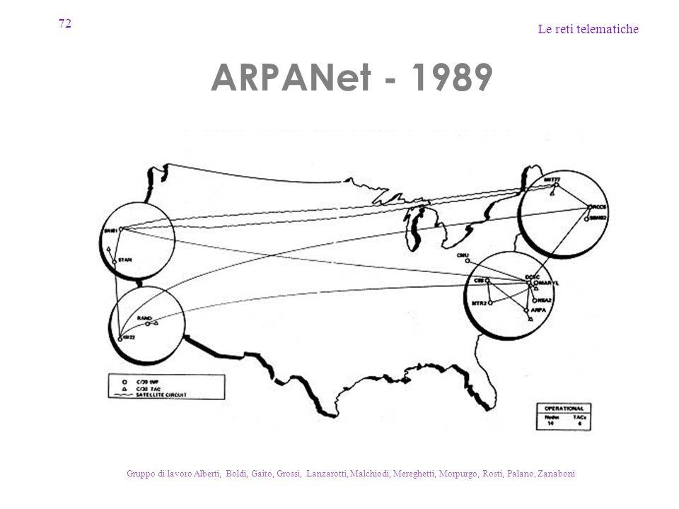ARPANet - 1989 Gruppo di lavoro Alberti, Boldi, Gaito, Grossi, Lanzarotti, Malchiodi, Mereghetti, Morpurgo, Rosti, Palano, Zanaboni.