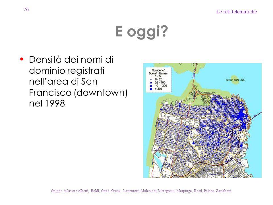 E oggi Densità dei nomi di dominio registrati nell'area di San Francisco (downtown) nel 1998.