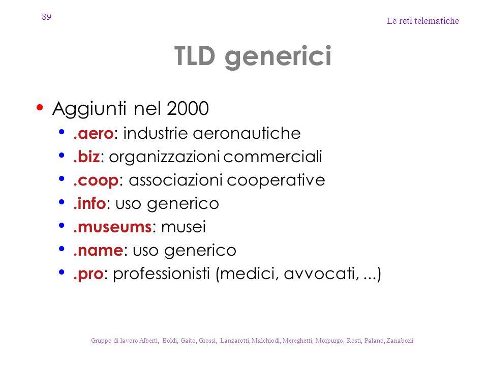 TLD generici Aggiunti nel 2000 .aero: industrie aeronautiche