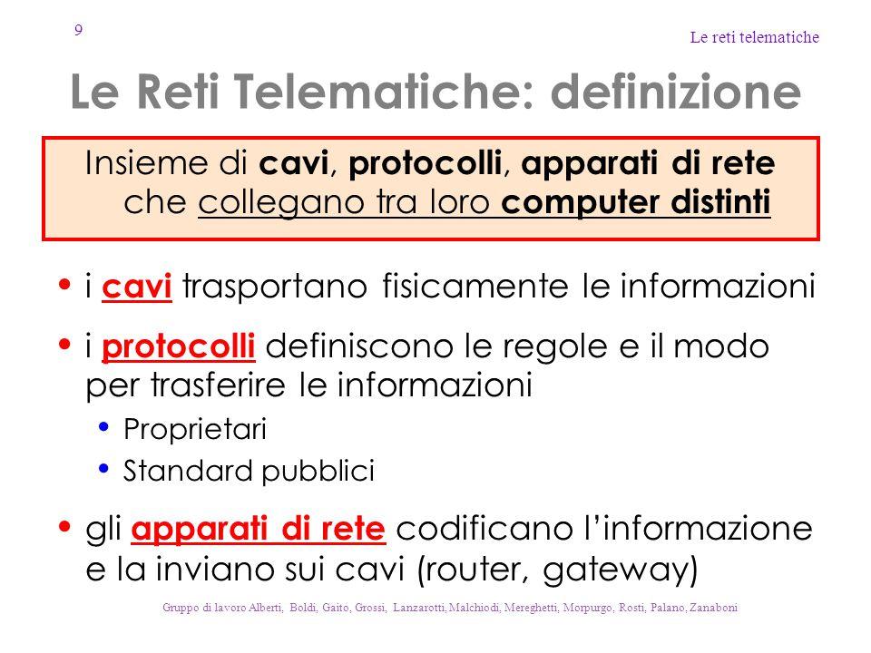 Le Reti Telematiche: definizione