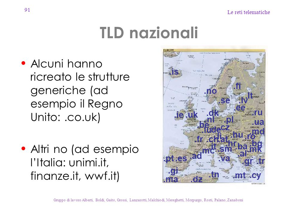 TLD nazionali .sm. .va. .it. .fr. .es. .ad. .al. .at. .ba. .be. .bg. .ch. .cy. .cz. .de.