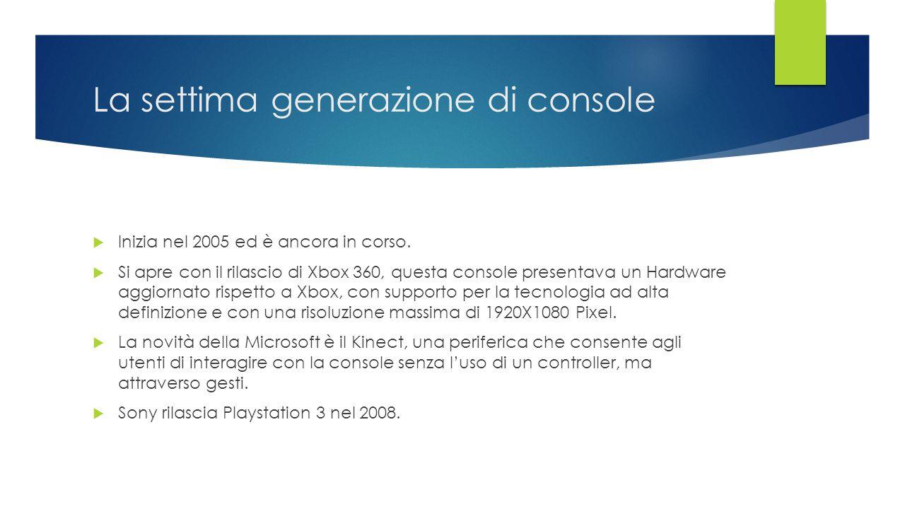 La settima generazione di console