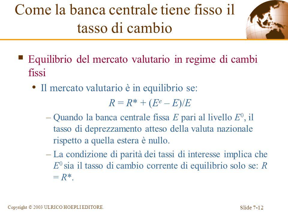 Come la banca centrale tiene fisso il tasso di cambio