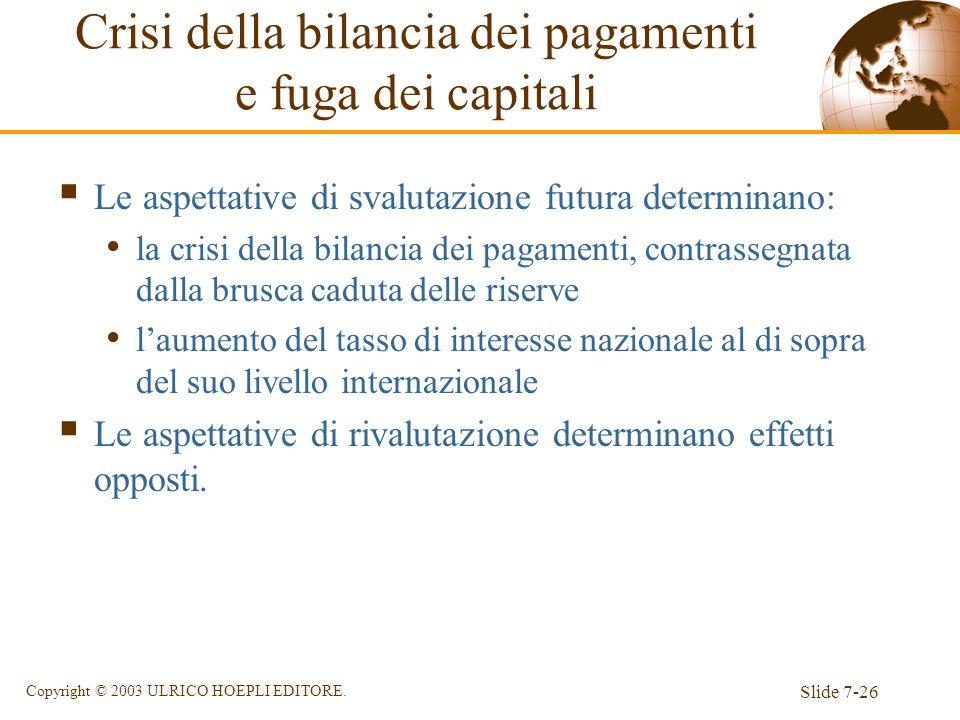 Crisi della bilancia dei pagamenti e fuga dei capitali
