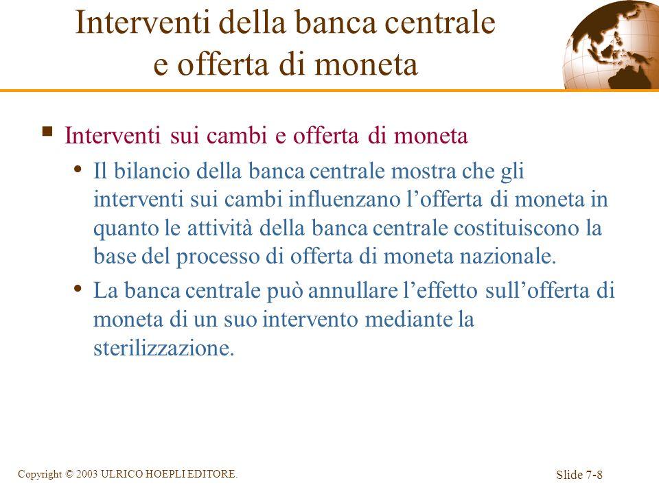 Interventi della banca centrale e offerta di moneta