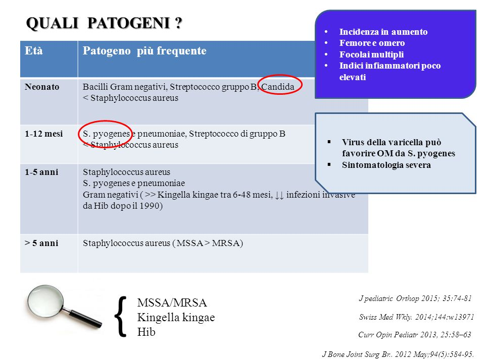 { QUALI PATOGENI Età Patogeno più frequente MSSA/MRSA