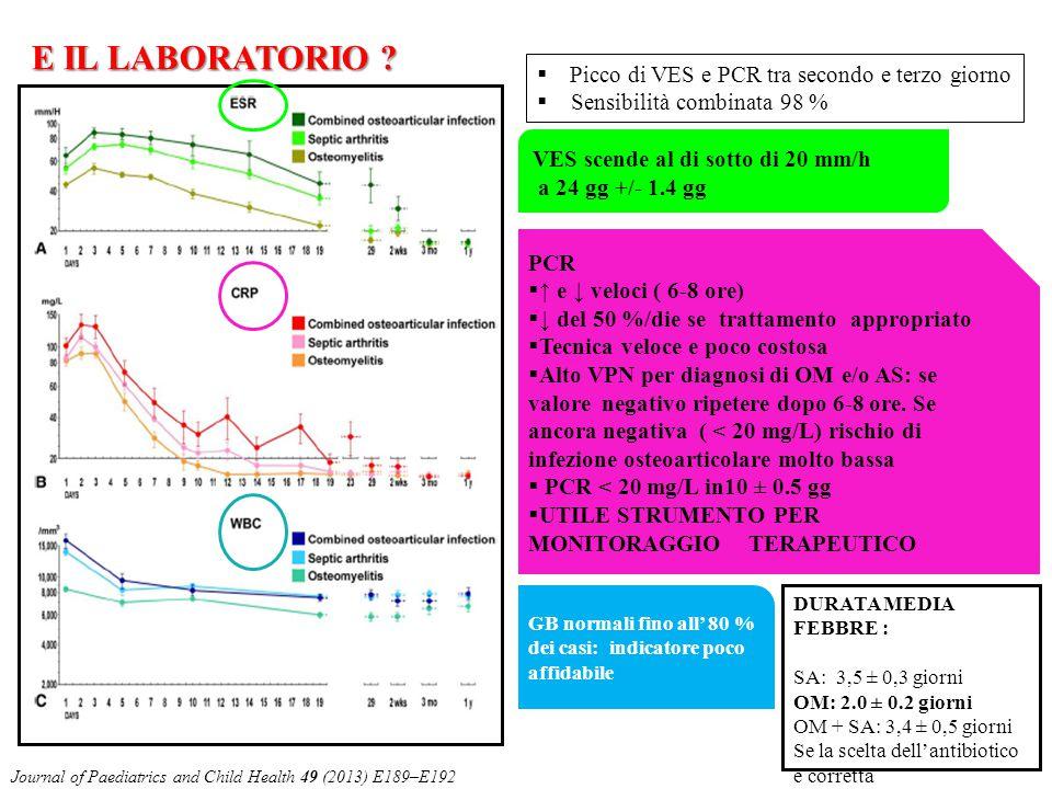 E IL LABORATORIO Picco di VES e PCR tra secondo e terzo giorno