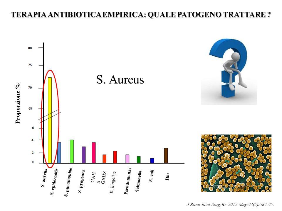 S. Aureus TERAPIA ANTIBIOTICA EMPIRICA: QUALE PATOGENO TRATTARE