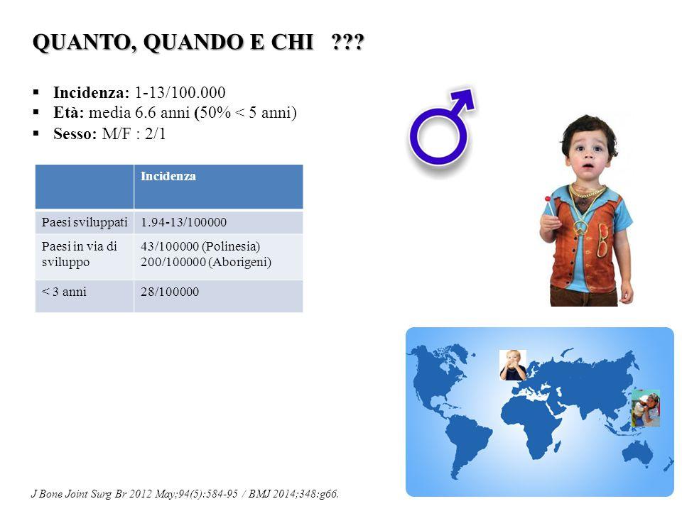 QUANTO, QUANDO E CHI Incidenza: 1-13/100.000