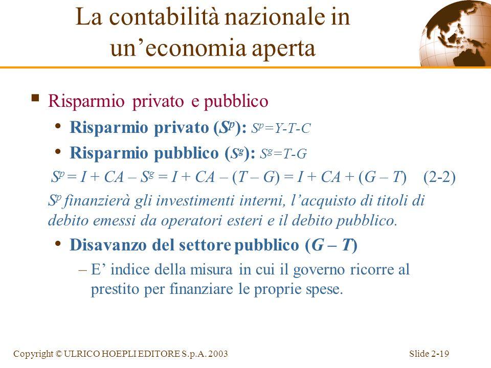 La contabilità nazionale in un'economia aperta