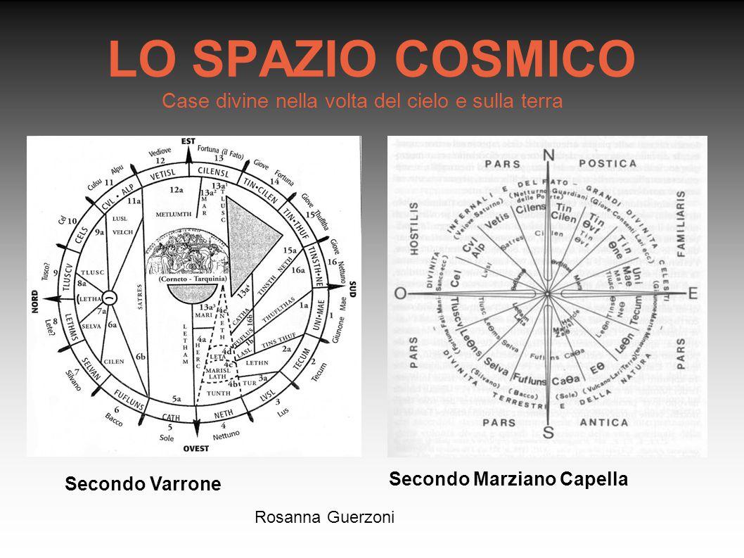LO SPAZIO COSMICO Case divine nella volta del cielo e sulla terra