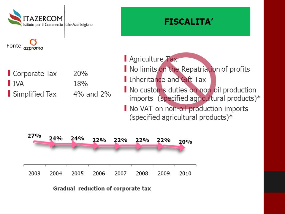 FISCALITA' Agriculture Tax No limits on the Repatriation of profits