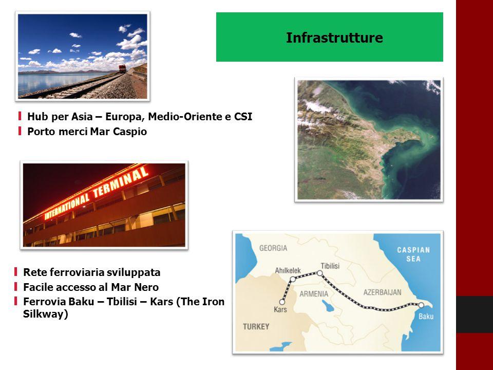 Infrastrutture Hub per Asia – Europa, Medio-Oriente e CSI