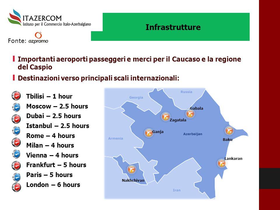 Infrastrutture Fonte:
