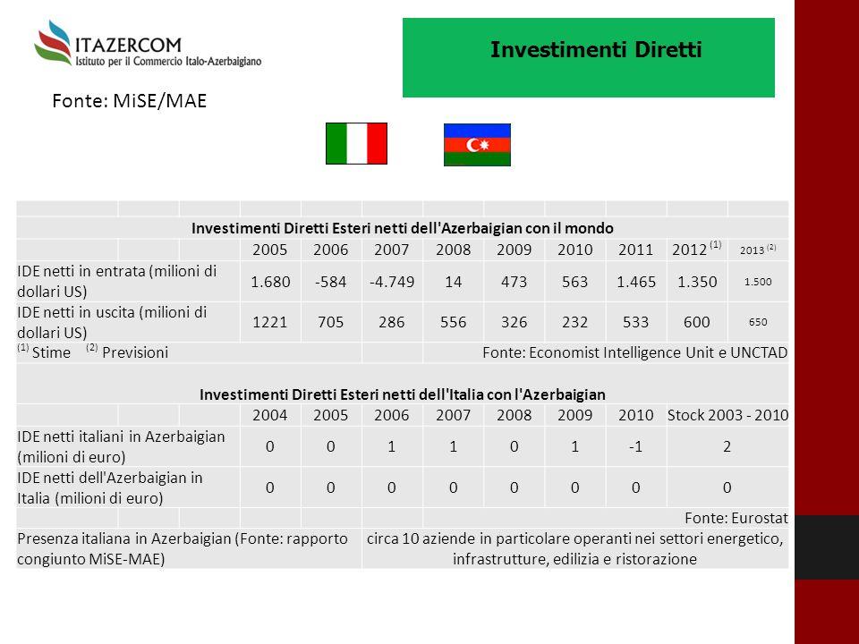 Investimenti Diretti Fonte: MiSE/MAE