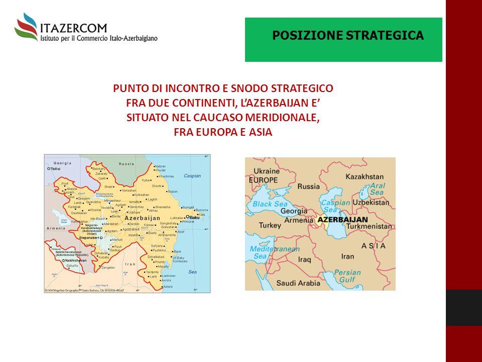 POSIZIONE STRATEGICA PUNTO DI INCONTRO E SNODO STRATEGICO FRA DUE CONTINENTI, L'AZERBAIJAN E' SITUATO NEL CAUCASO MERIDIONALE,
