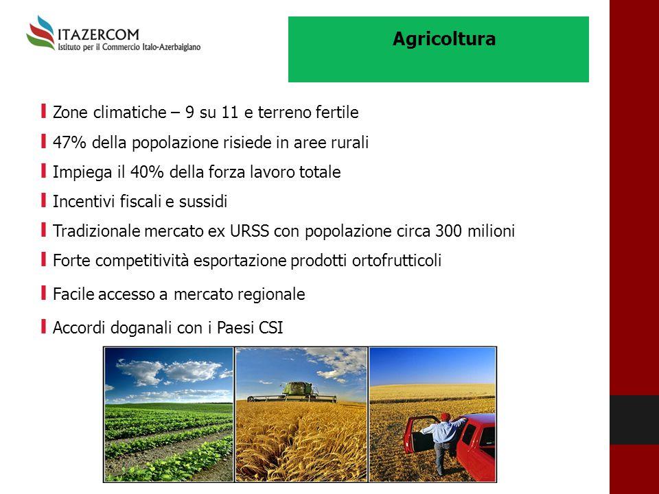Agricoltura Zone climatiche – 9 su 11 e terreno fertile
