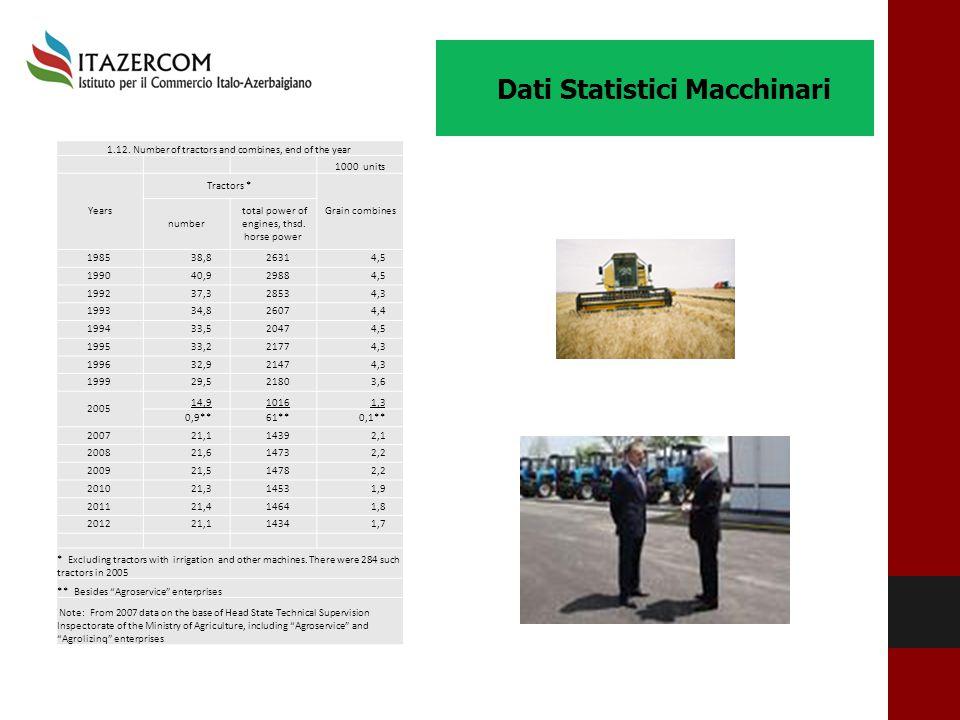Dati Statistici Macchinari