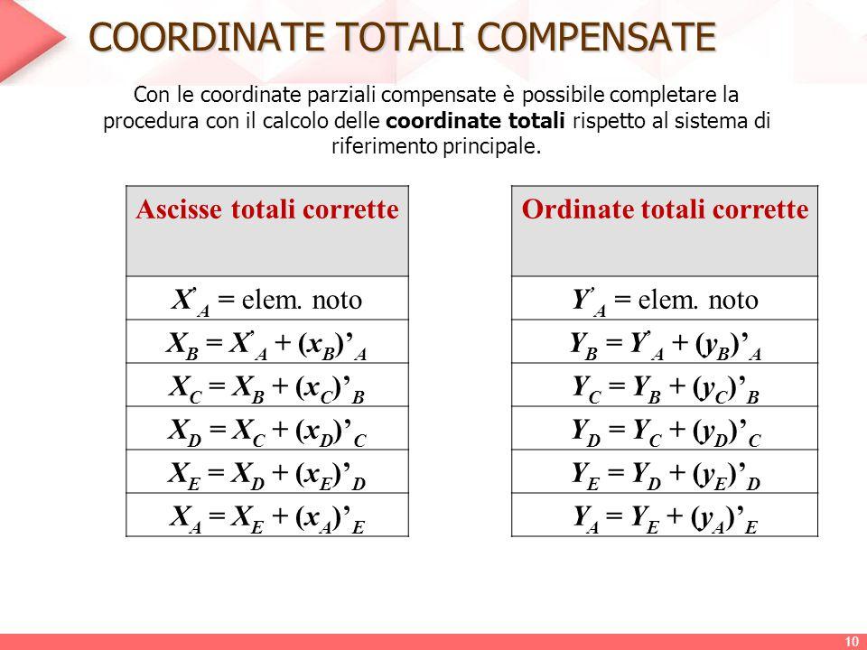 COORDINATE TOTALI COMPENSATE