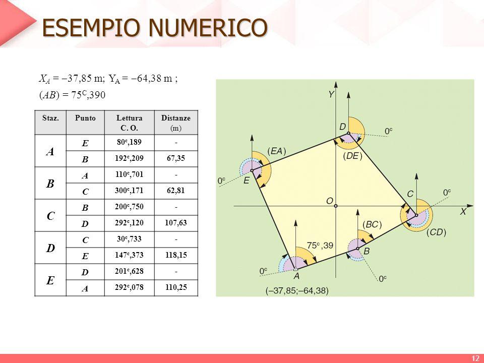 ESEMPIO NUMERICO A XA = 37,85 m; YA = 64,38 m ; (AB) = 75C,390 E B C