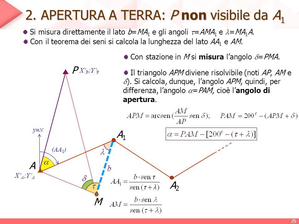2. APERTURA A TERRA: P non visibile da A1