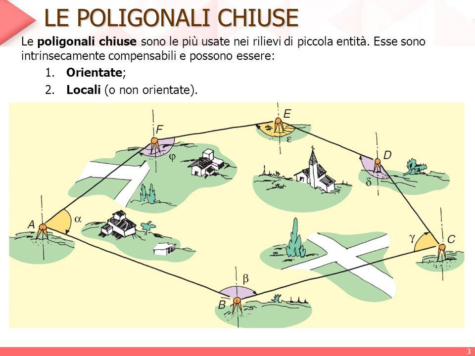 LE POLIGONALI CHIUSE Le poligonali chiuse sono le più usate nei rilievi di piccola entità. Esse sono intrinsecamente compensabili e possono essere: